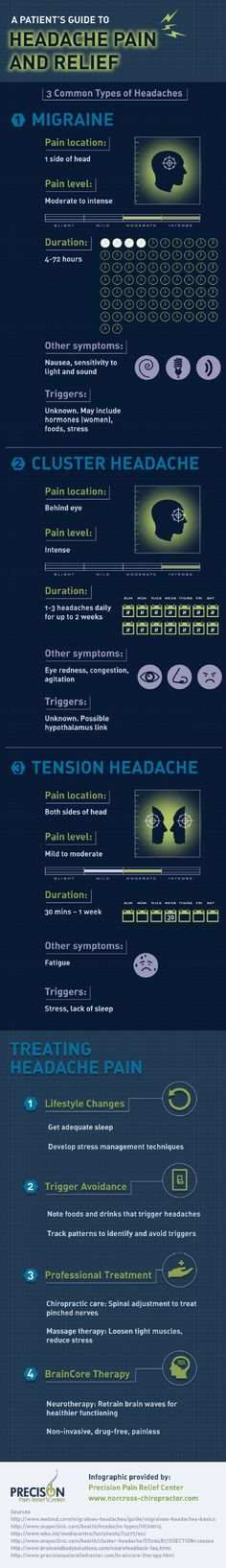 A Patient's Guide To Headache Pain and Relief [INFOGRAPHIC] #headache #guide All natural, organic, no caffeine! #migraine #headache #natural