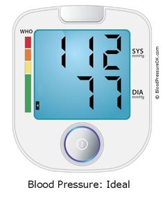 Blood Pressure 112 over 77 - what do these values mean?