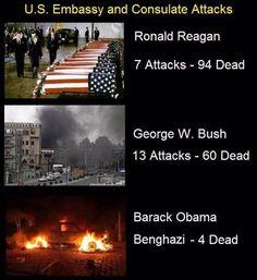 #Benghazi Note this