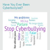 Infographic: CyberBullying Poster No3