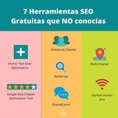 Marketing, Blog, Advertising, Tecnologia, Blogging