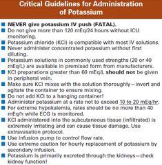 guidelines for potassium administration