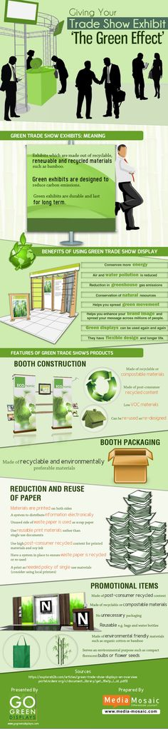 Giving Your TradeShow Exhibit 'The Green Effect'