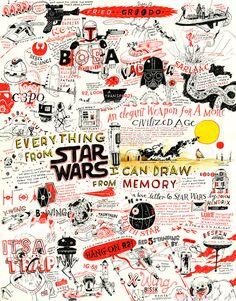 Un completo póster de Star Wars dibujado de memoria