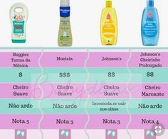 Baby Checklist, Baby Shampoo, Baby Shark, Baby Love, New Baby Products, Baby Kids, Pregnancy, Mom, Lucca