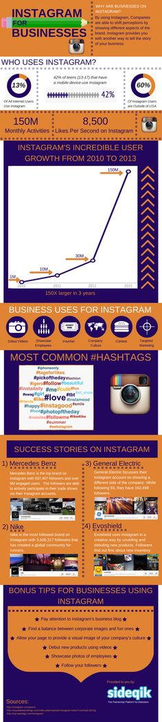 #Instagram for #Business