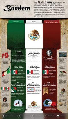 Bandera de México, lábaro patrio.