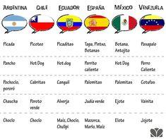 13 gráficos que demuestran lo difícil que es hablar el español