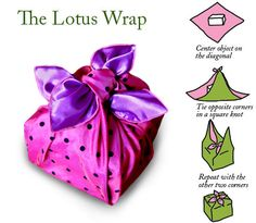 Lotus Wrap How To A bojagi or bo for short (also pojagi or bojaki) is a traditional Korean wrapping cloth. Bojagi are square and can be made from a variety of materials, though silk is common. Embroidered bojagi are known as subo. Maybe use for 6th graders?