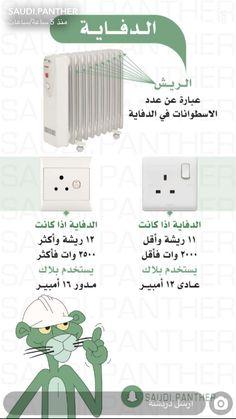 Pin By Wafa On تنبيهات أمن Jala Decor Panther
