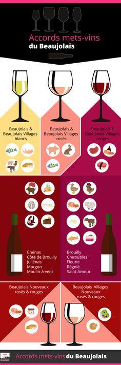 Les 12 appellations du Beaujolais, proposent une palette variée de vins qui avec leurs trois couleurs autorisent toutes sortes d'accords mets et vins !