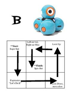 Dash Robot Basic Movement Challenge Cards by Cindy Moorman Dash And Dot Robots, Dash Robot, Computer Lessons, Technology Lessons, Computer Lab, Computer Science, Robot Programming, Robotics Competition, Challenge Cards