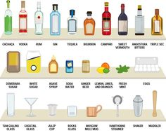 Here's everything you need to turn your own home into the world's best bar is part of home Bar DIY - Building a home bar Here's everything you need to whip up nine classic cocktails Home Bar Sets, Bar Set Up, Bars For Home, Diy Home Bar, Mini Bar At Home, Home Bar Decor, Bar Cart Decor, Bar Cart Styling, Tapas Bar