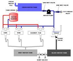 pump house basic house wiring plumbing diagram plumbing diagram bathrooms shower  plumbing diagram plumbing diagram bathrooms shower