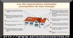 http://www.artisancouverture.fr le renouveau de la toiture