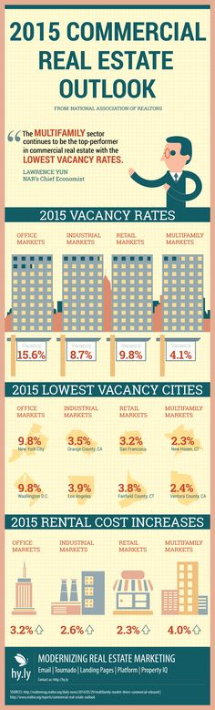 2015 Commercial Real Estate https://www.udemy.com/inbound-marketing/?couponCode=pinterestoff