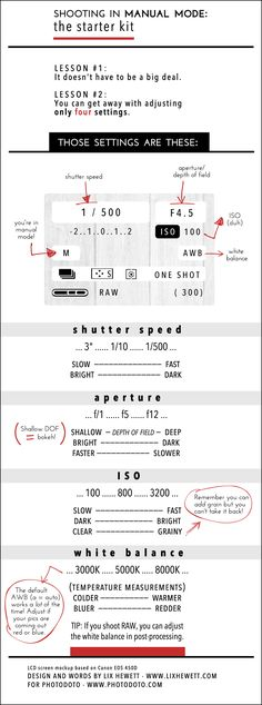 Shooting In Manual Mode: The Starter Kit [Infographic]