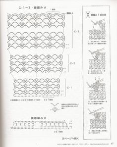 Here are a bunch of crochet short dress patterns or long shirts. - - Here are a bunch of crochet short dress patterns or long shirts… anyways i'm going to just keep updating this as I find more. Crochet Short Dresses, Vestidos Bebe Crochet, Crochet Clothes, Crochet Girls, Crochet Woman, Crochet Top, Crochet Stitches Patterns, Knitting Patterns, Crochet Diagram