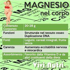 Il magnesio nel corpo