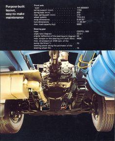 Csepel D-750 lorry brochure. Magyar Hirdető - Mogürt, Budapest, c1975.