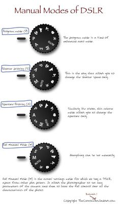 Manual Modes of DSLR : Guide that Works - Nikon - Trending Nikon for sales. - Manual Modes of DSLR requires a bit theoretical knowledge. Manual Modes of DSLR can deliver the best out of your DSLR and a Good Lens using your skill. Dslr Photography Tips, Photography Cheat Sheets, Photography Lessons, Photography For Beginners, Photoshop Photography, Photography Business, Photography Tutorials, Creative Photography, Digital Photography