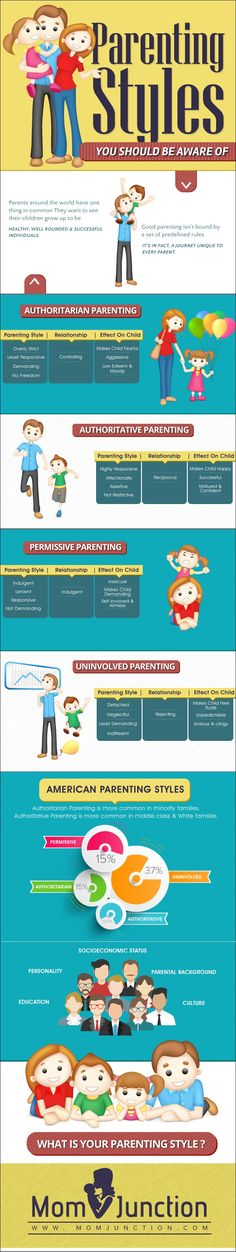 4 #Parenting Styles You Should Be Aware Of : The way you discipline your children will have a significant impact on their development