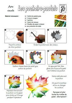 Fiche technique sur les pochoirs-pastels http://bdemauge.free.fr/dotclear/index.php?2013/03/02/1245-fiche-technique-sur-les-pochoirs-pastels