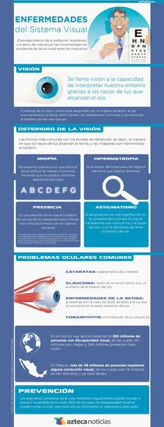 Infografía sobre Enfermedades del sistema visual. http://ojosecoopticaalomar.blogspot.com.es/