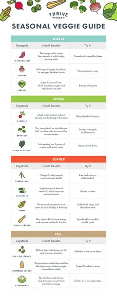 We're lovin' this veggie guide—it's super helpful!