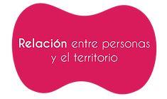 Relacion entre personas y el territoriohttp://www.desarrollocolombia.com/