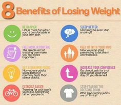 8benefits of losing weight