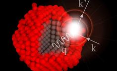 Atomic vibrations in nanomaterials