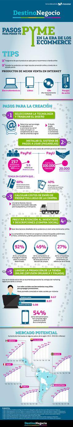 Pasos para llevar a tu pyme  a la era del Comercio Electrónico #infografia #ecommerce