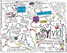 Sketchnote of #ICE15 Sylvia Martinez Keynote