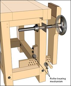 woodworking vise | Benchcrafted™ Glide Leg Vise Hardware - Lee Valley Tools