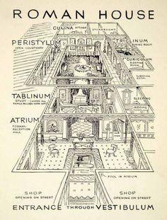 Ancient Roman Houses, Ancient Rome, Ancient History, Ancient Aliens, Ancient Greece Facts, Roman Architecture, Ancient Architecture, History Facts, Art History