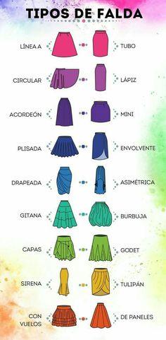 Tipos de faldas y como utilizarlas. Fashion Design Sketches, Fashion Drawings, Dress Patterns, Sewing Patterns, Fashion Terms, Diy Vetement, Fashion Dictionary, Fashion Vocabulary, Drawing Clothes