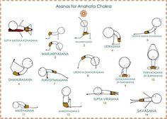 Postures pour Anahata Chakra