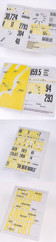 Design brochure layout annual reports 44 ideas for 2019 Web Design, Layout Design, Graphic Design Layouts, Print Layout, Graphic Design Inspiration, Design Trends, Editorial Design, Editorial Layout, Magazine Ideas