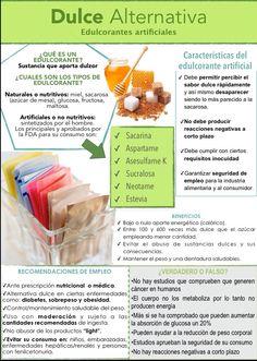 Sustitutos de azúcar por Zuri Montes y Brenda Ocampo