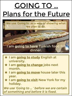 GOING TO ... Plans for the Future