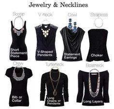 Jewellery necklines