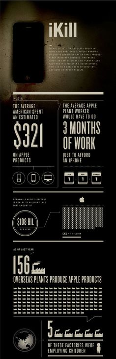 """iKill"" Infographic Charts the Human Cost of the iPhone"