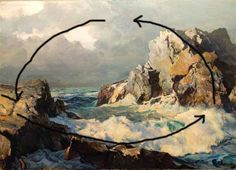 Above is an example of a seascape painting that is not down in a hole. This is by Frederick Waugh, who was Americas finest seascape painter. Landscape Art, Landscape Paintings, Ocean Scenes, Seascape Paintings, Oil Paintings, Ocean Art, Art Techniques, Oeuvre D'art, Painting Inspiration
