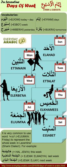 Days of week in Arabic Levantine dialect. A quiz in the link and audio to listen to pronounciation.  Have fun learning :)