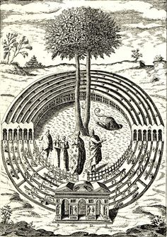 Detail of the Labyrinth of Avarice: an engraved illustration from Del Bene's Civitas Veri.