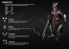 Original warframe fan concept for the warframe game. Have been playing this game for a while. Really hooked up with its design and art style. Warframe and its contents are the property of Digital E...