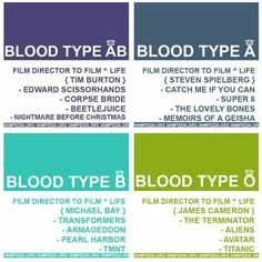 Ab Blood Type, Blood Types, The Lovely Bones, Memoirs Of A Geisha, Corpse Bride, Steven Spielberg, Film Director, Alchemy, Infographics