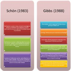 gibbs reflective model template - 1000 images about gibbs on pinterest ncis bermudas and