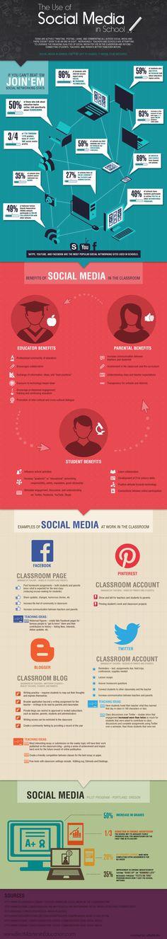 Hola: Una infografía sobre las Redes Sociales en los colegios.  #emprende #empreujat #empreaccionate